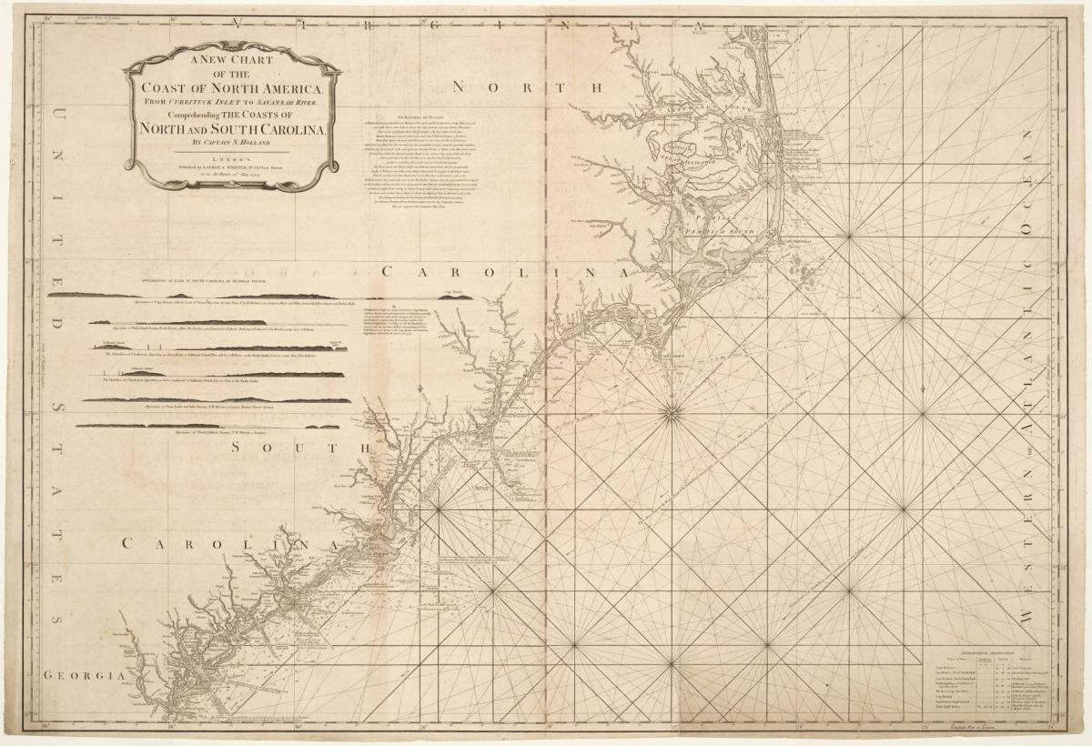 Map of North Carolina's Coast, 1794.