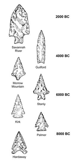 """<img typeof=""""foaf:Image"""" src=""""http://statelibrarync.org/learnnc/sites/default/files/images/PPchart.jpg"""" width=""""267"""" height=""""546"""" alt=""""Changes in spear-point styles during the Archaic period in NC"""" title=""""Changes in spear-point styles during the Archaic period in NC"""" />"""