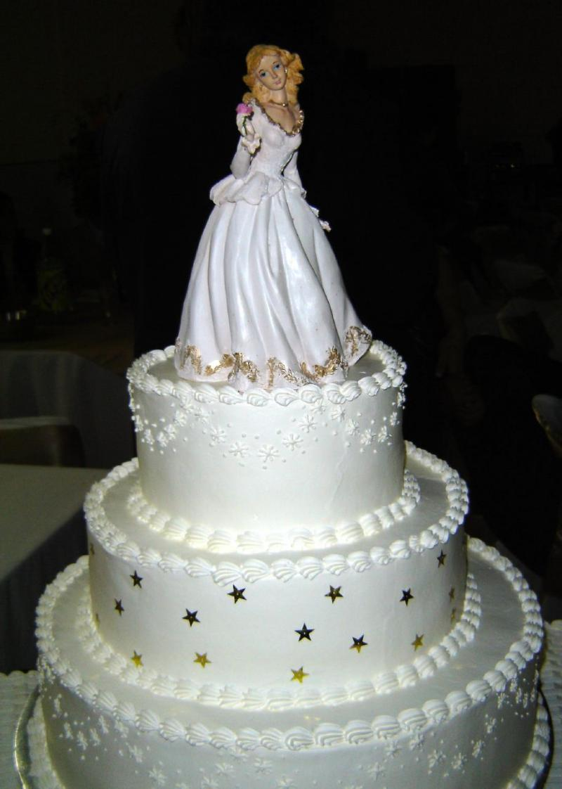 "<img typeof=""foaf:Image"" src=""http://statelibrarync.org/learnnc/sites/default/files/images/Quince1.jpg"" width=""913"" height=""1280"" alt=""A Cake for a Quinceanera"" title=""A Cake for a Quinceanera"" />"