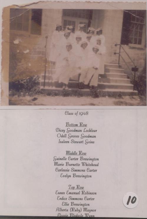 "<img typeof=""foaf:Image"" src=""http://statelibrarync.org/learnnc/sites/default/files/images/class_1948.jpg"" width=""499"" height=""743"" alt=""East Carolina Indian School graduating class of 1948"" title=""East Carolina Indian School graduating class of 1948"" />"