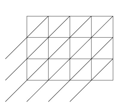 "<img typeof=""foaf:Image"" src=""http://statelibrarync.org/learnnc/sites/default/files/images/lattice1.png"" width=""432"" height=""360"" alt=""Lattice multiplication #2"" title=""Lattice multiplication #2"" />"