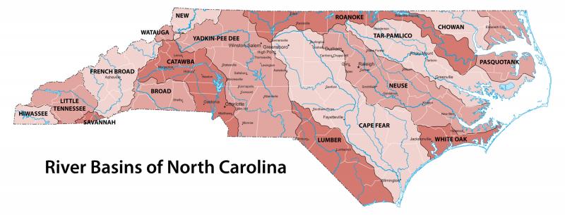 River Basins of North Carolina