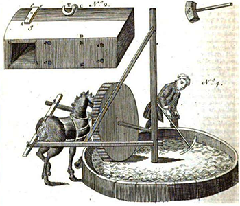 Tanning engine and mill, 1764. Image from Google Books.