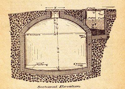Diagram for a large underground cistern from Dr. Lewis' booklet Drinking Water in Its Relation to Malarial Diseases, 1895. Image from the North Carolina Digital Collections.