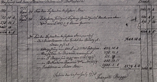 """Facsimlie of Annual Statement Signed by Traugott Bagge."" Image courtesy of The Mecklenburg declaration of independence as mentioned in records of Wachovia."
