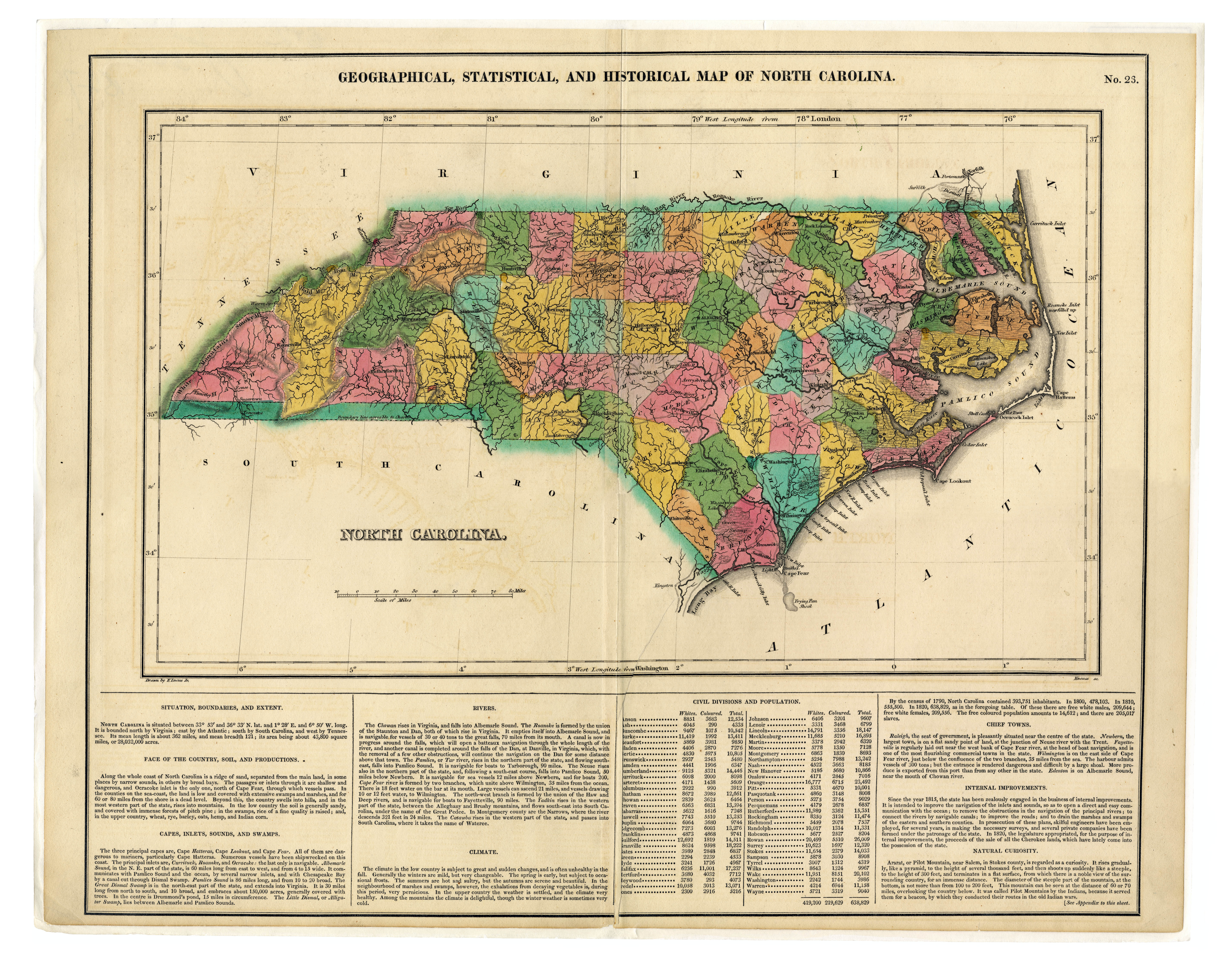 Geographical, statistical, and historical map of NC
