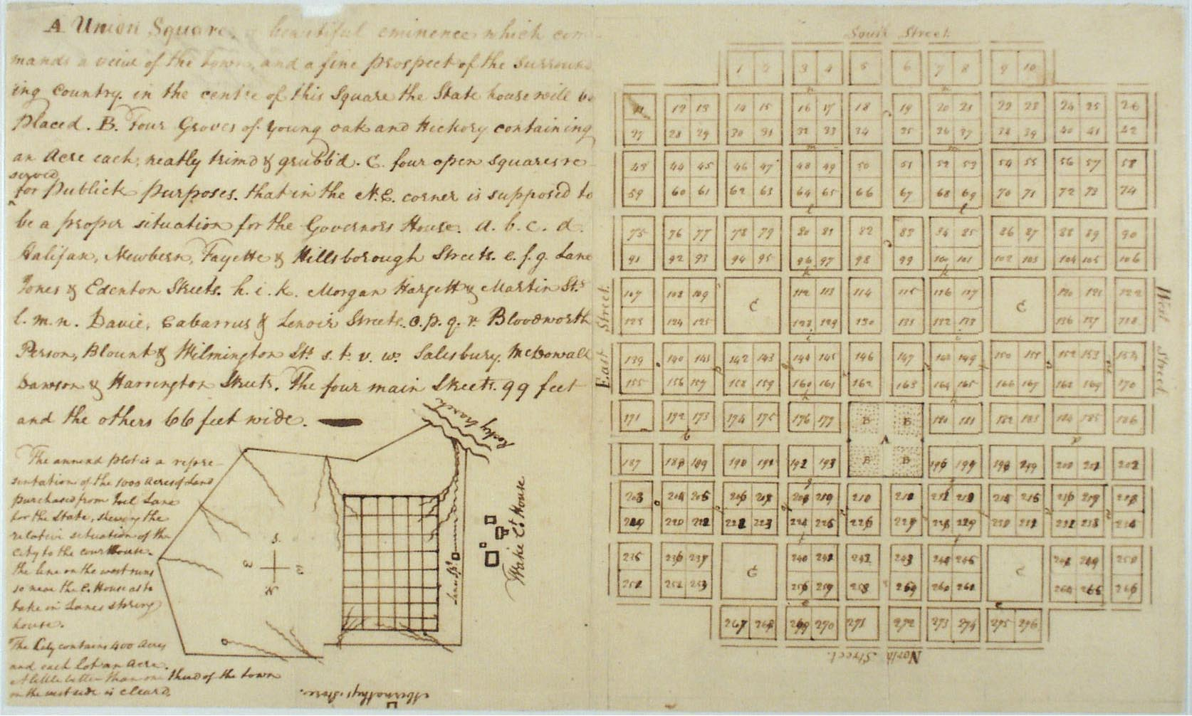 Sketch of William Christmas' plan for Raleigh, 1792