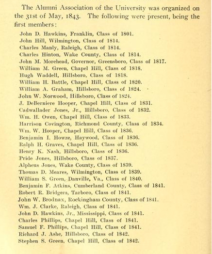 Page from Kemp Battle's <i>History of the University of North Carolina</i>, published 1907.  Page shows Hugh Waddell, Class of 1818, among the founding members of the Alumni Association of the University of North Carolina at Chapel Hill in 1843.  Presented on Archive.org.