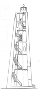 Drawing of Old Baldy Lighthouse